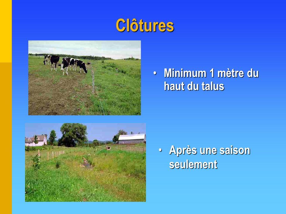 Clôtures Minimum 1 mètre du haut du talus Minimum 1 mètre du haut du talus Après une saison seulement Après une saison seulement