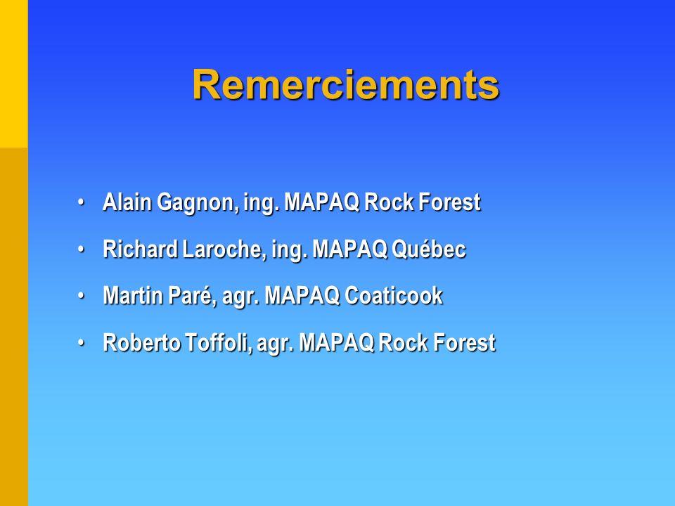 Remerciements Alain Gagnon, ing. MAPAQ Rock Forest Alain Gagnon, ing. MAPAQ Rock Forest Richard Laroche, ing. MAPAQ Québec Richard Laroche, ing. MAPAQ