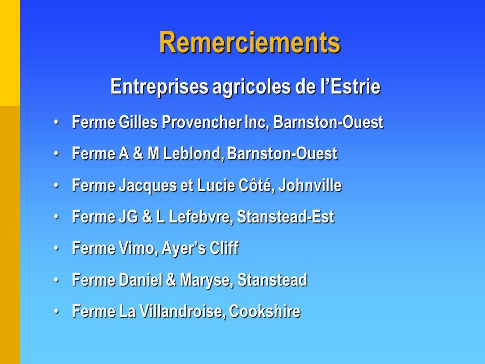 Ferme Gilles Provencher Inc, Barnston-Ouest Ferme Gilles Provencher Inc, Barnston-Ouest Ferme A & M Leblond, Barnston-Ouest Ferme A & M Leblond, Barns