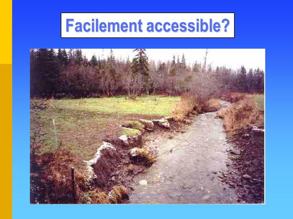 Couvercle Clôture pour protéger le puits 1 m ou + 30 cm minimum 30 cm de terre Pierres 30 cm Il faut installer un drain (4 po) pour contrôler la nappe d eau du puits et évacuer le surplus d eau.