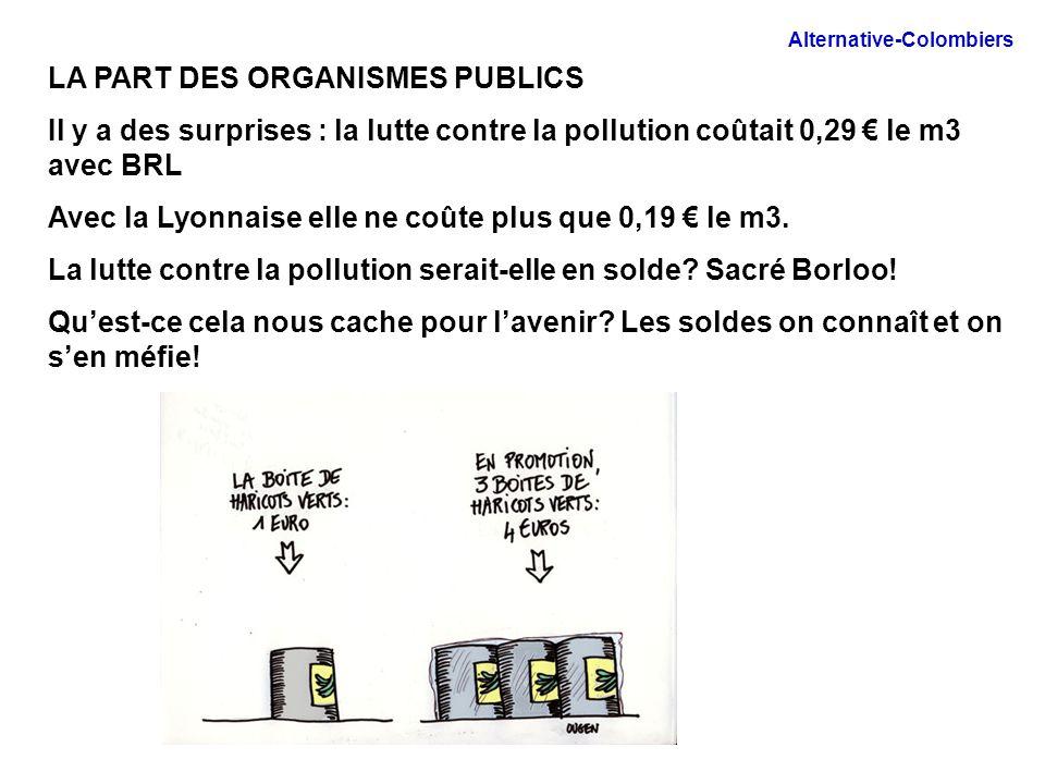 LA PART DES ORGANISMES PUBLICS Il y a des surprises : la lutte contre la pollution coûtait 0,29 le m3 avec BRL Avec la Lyonnaise elle ne coûte plus qu
