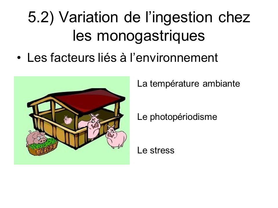 Les facteurs liés à lenvironnement 5.2) Variation de lingestion chez les monogastriques La température ambiante Le photopériodisme Le stress
