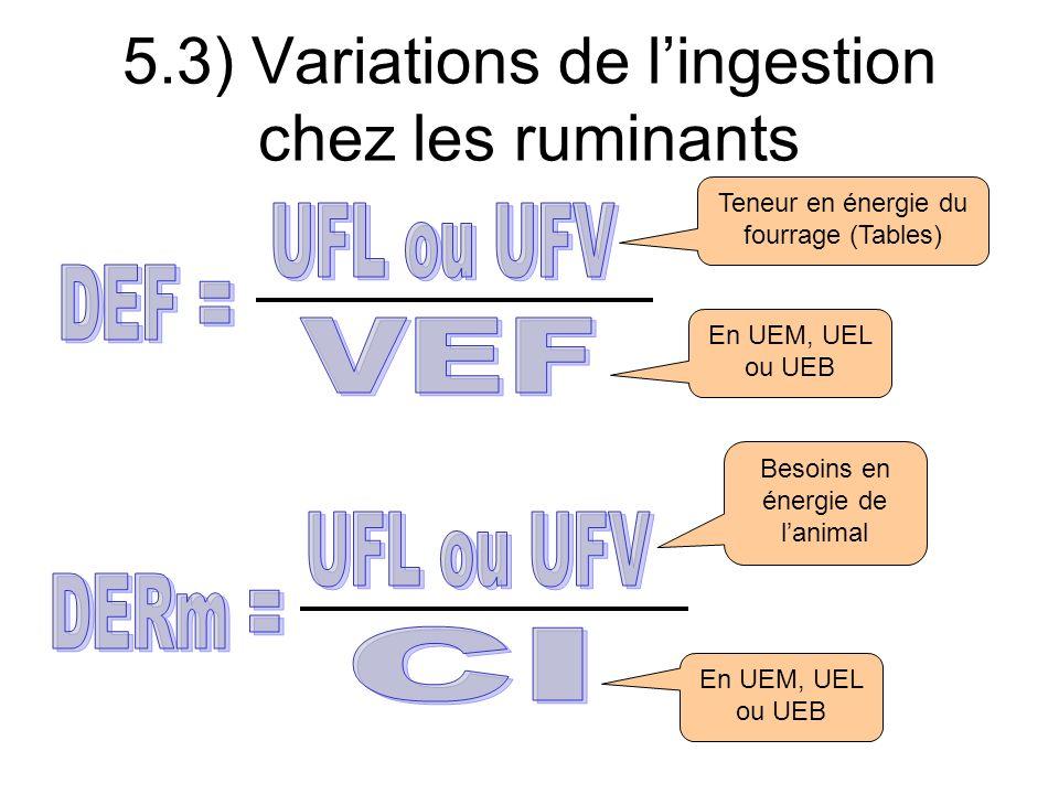 Teneur en énergie du fourrage (Tables) En UEM, UEL ou UEB Besoins en énergie de lanimal