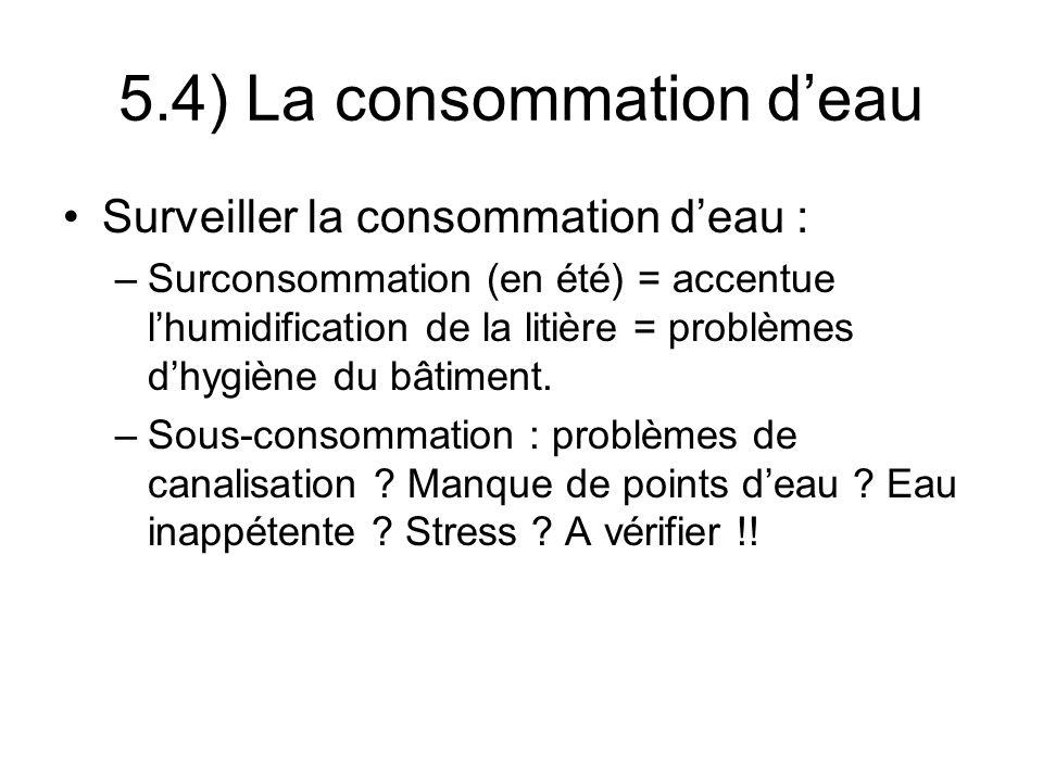 Surveiller la consommation deau : –Surconsommation (en été) = accentue lhumidification de la litière = problèmes dhygiène du bâtiment.