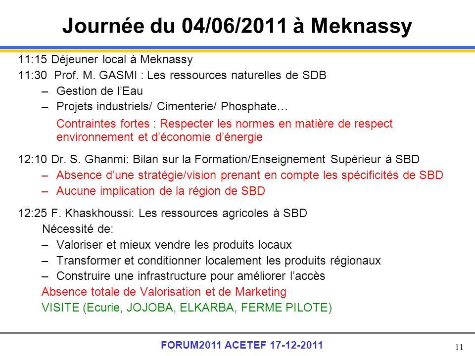 11 FORUM2011 ACETEF 17-12-2011 11:15 Déjeuner local à Meknassy 11:30 Prof. M. GASMI : Les ressources naturelles de SDB –Gestion de lEau –Projets indus