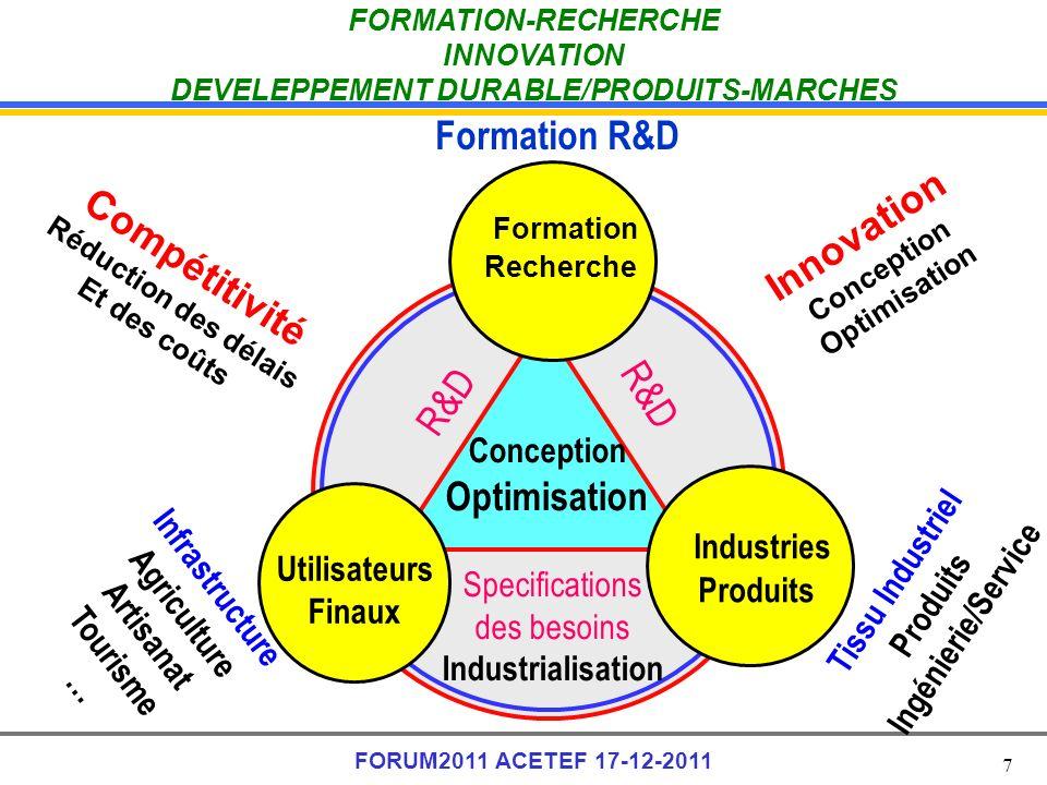 7 FORUM2011 ACETEF 17-12-2011 FORMATION-RECHERCHE INNOVATION DEVELEPPEMENT DURABLE/PRODUITS-MARCHES Infrastructure Agriculture Artisanat Tourisme … Ti