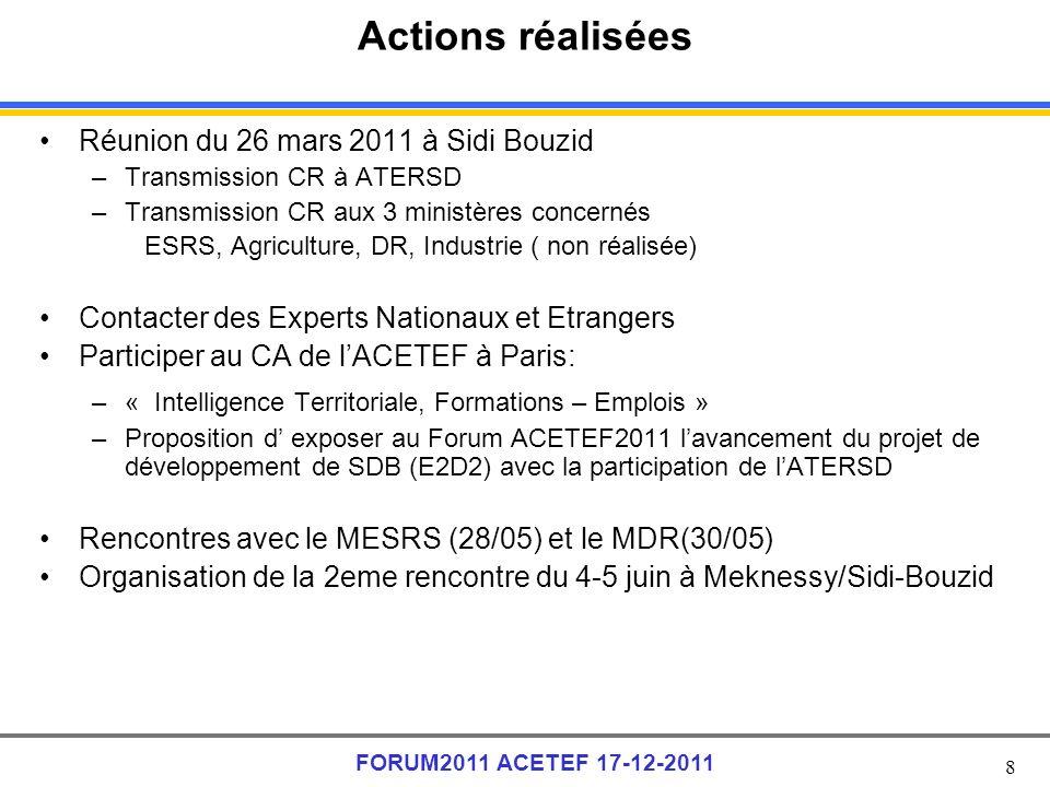 8 FORUM2011 ACETEF 17-12-2011 Réunion du 26 mars 2011 à Sidi Bouzid –Transmission CR à ATERSD –Transmission CR aux 3 ministères concernés ESRS, Agricu