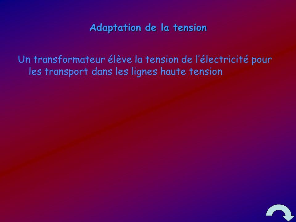 Adaptation de la tension Un transformateur élève la tension de lélectricité pour les transport dans les lignes haute tension