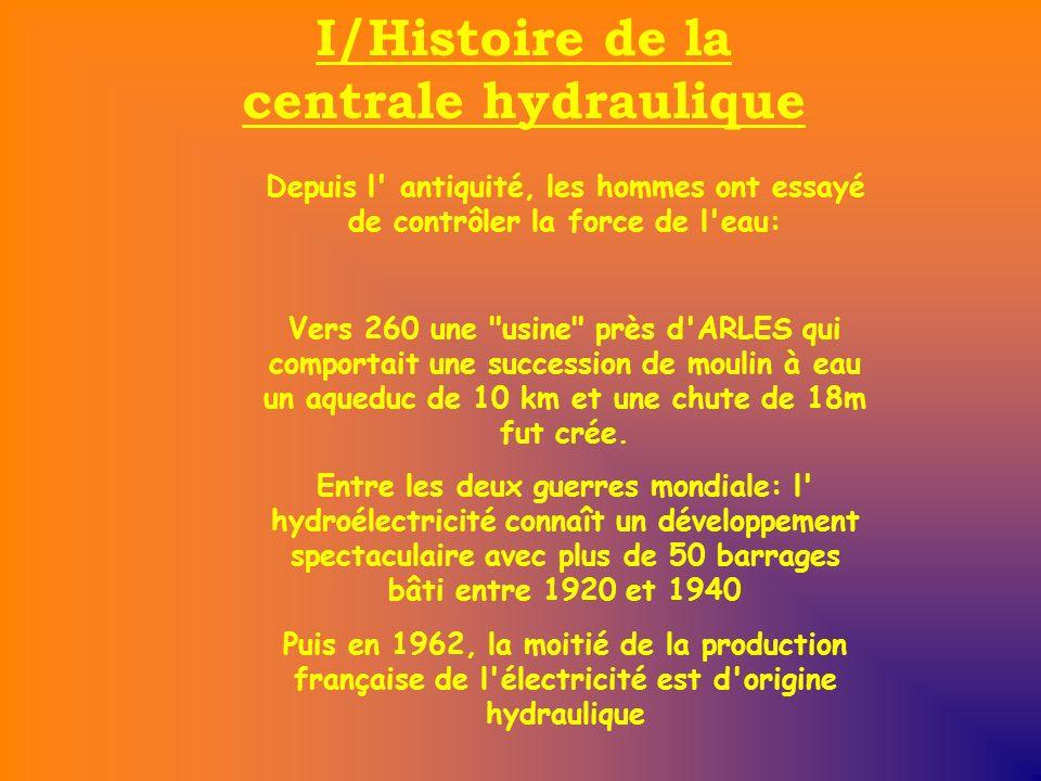 I/Histoire de la centrale hydraulique Depuis l antiquité, les hommes ont essayé de contrôler la force de l eau: Vers 260 une usine près d ARLES qui comportait une succession de moulin à eau un aqueduc de 10 km et une chute de 18m fut crée.