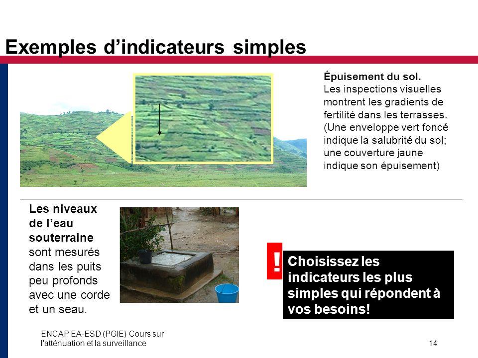 ENCAP EA-ESD (PGIE) Cours sur l'atténuation et la surveillance14 Exemples dindicateurs simples Les niveaux de leau souterraine sont mesurés dans les p