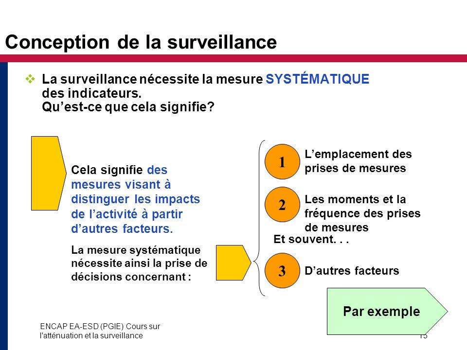 ENCAP EA-ESD (PGIE) Cours sur l'atténuation et la surveillance15 Conception de la surveillance La surveillance nécessite la mesure SYSTÉMATIQUE des in