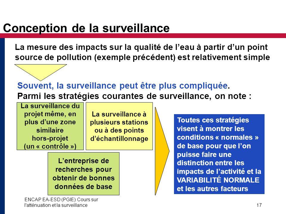 ENCAP EA-ESD (PGIE) Cours sur l'atténuation et la surveillance17 Conception de la surveillance La mesure des impacts sur la qualité de leau à partir d