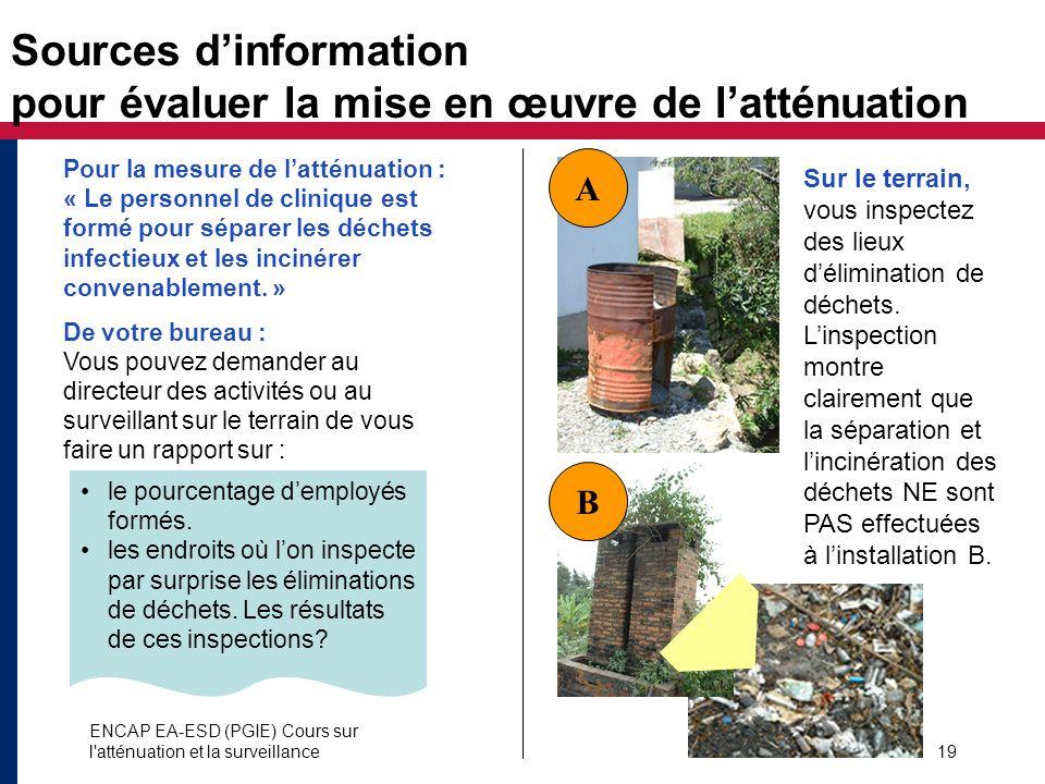 ENCAP EA-ESD (PGIE) Cours sur l'atténuation et la surveillance19 Sources dinformation pour évaluer la mise en œuvre de latténuation Sur le terrain, vo
