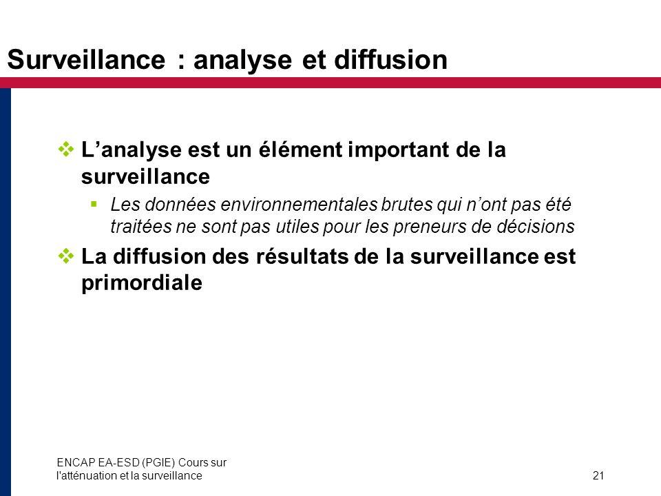 ENCAP EA-ESD (PGIE) Cours sur l'atténuation et la surveillance21 Surveillance : analyse et diffusion Lanalyse est un élément important de la surveilla