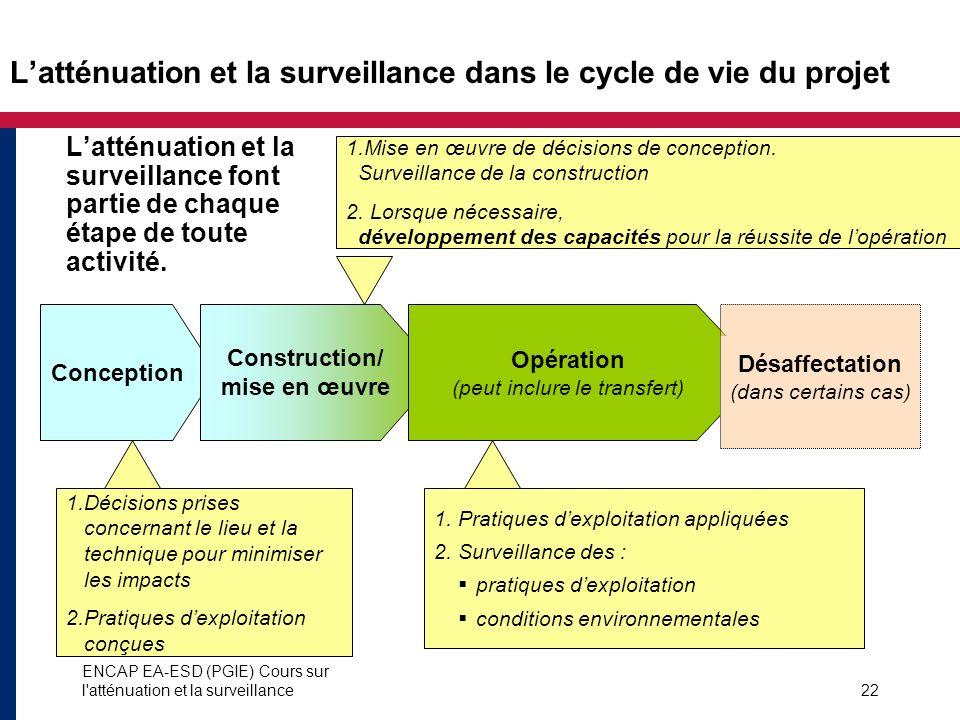ENCAP EA-ESD (PGIE) Cours sur l'atténuation et la surveillance22 Latténuation et la surveillance dans le cycle de vie du projet Latténuation et la sur
