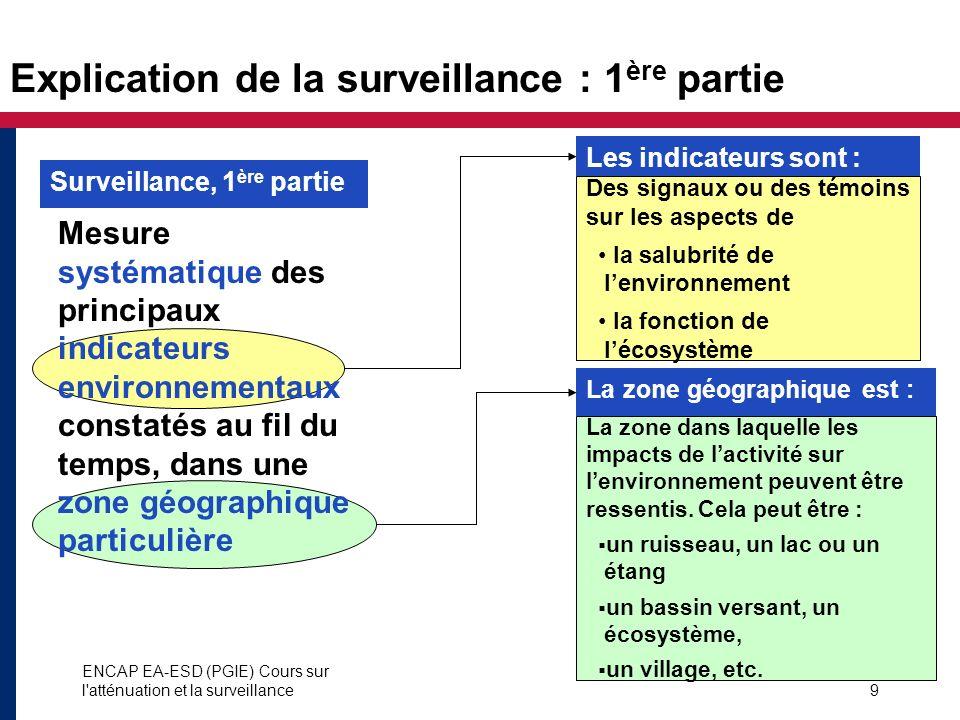 ENCAP EA-ESD (PGIE) Cours sur l'atténuation et la surveillance9 Explication de la surveillance : 1 ère partie Mesure systématique des principaux indic