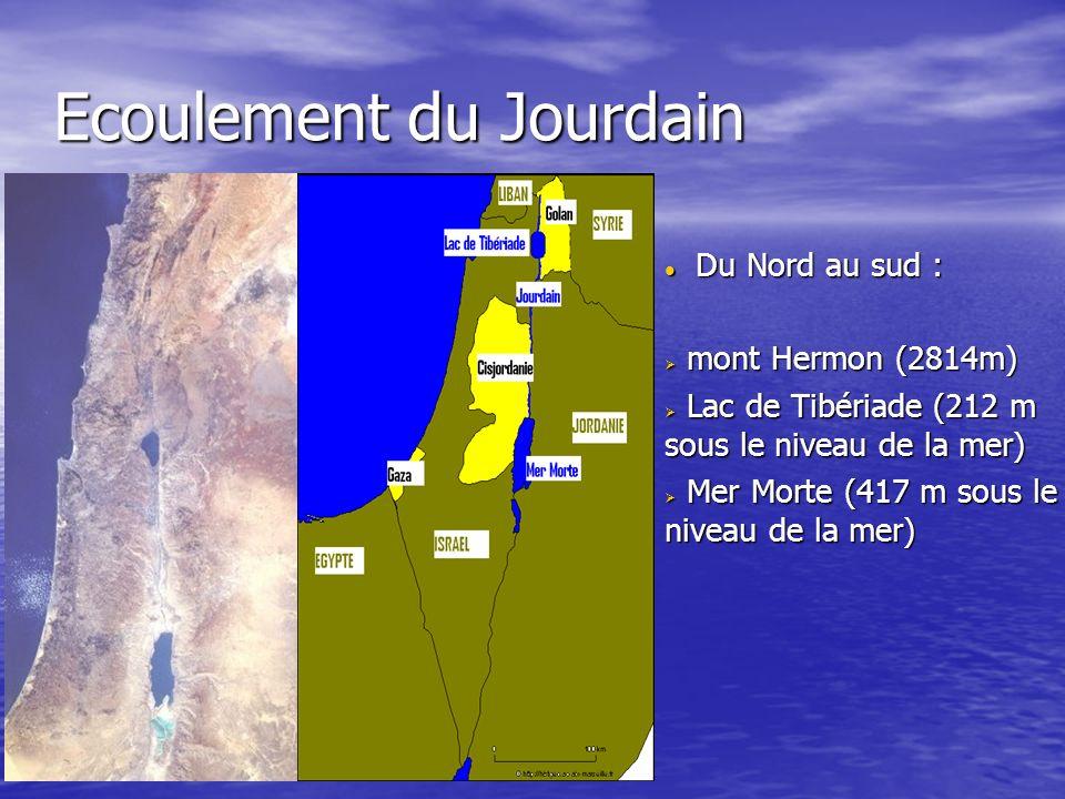 Ecoulement du Jourdain Du Nord au sud : Du Nord au sud : mont Hermon (2814m) mont Hermon (2814m) Lac de Tibériade (212 m sous le niveau de la mer) Lac