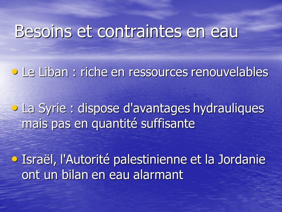 Besoins et contraintes en eau Le Liban : riche en ressources renouvelables Le Liban : riche en ressources renouvelables La Syrie : dispose d'avantages