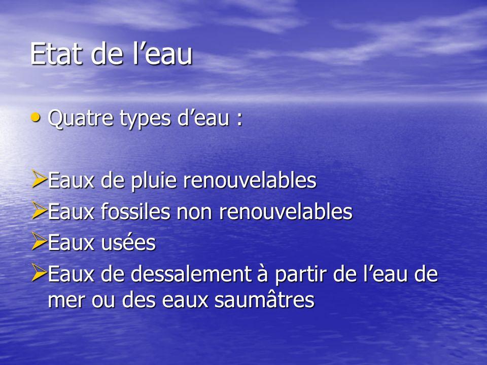 Etat de leau Quatre types deau : Quatre types deau : Eaux de pluie renouvelables Eaux de pluie renouvelables Eaux fossiles non renouvelables Eaux foss