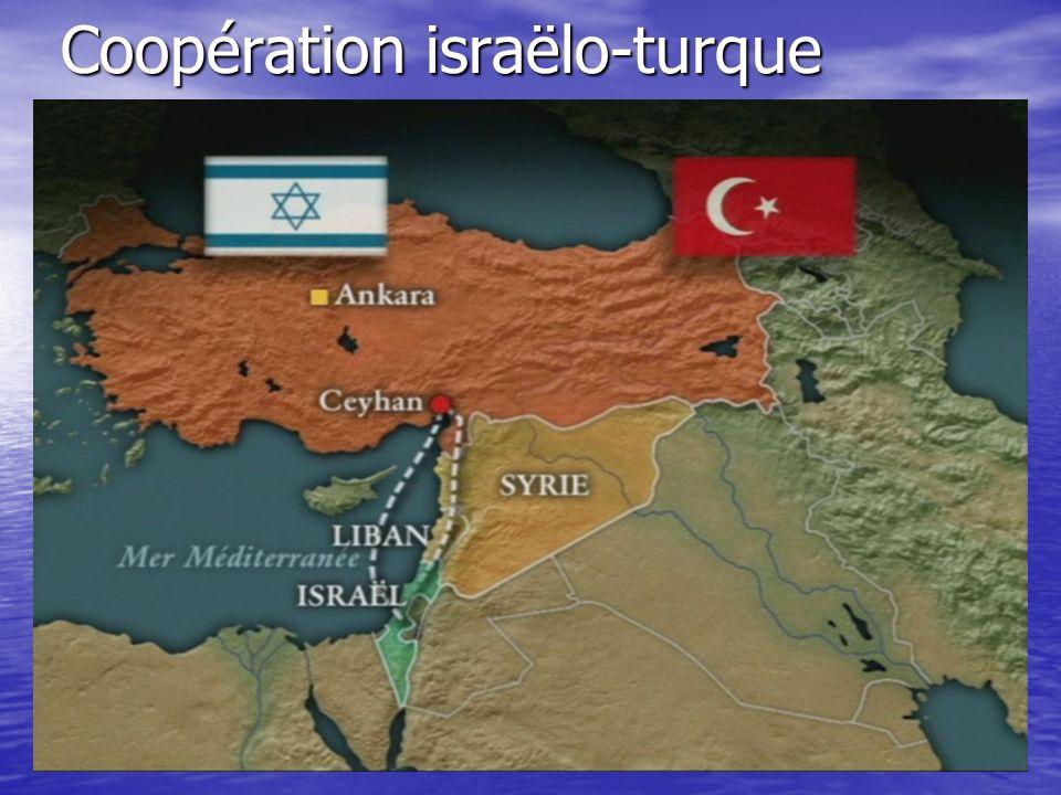 Coopération israëlo-turque