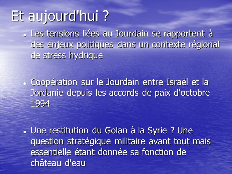 Et aujourd'hui ? Les tensions liées au Jourdain se rapportent à des enjeux politiques dans un contexte régional de stress hydrique Les tensions liées