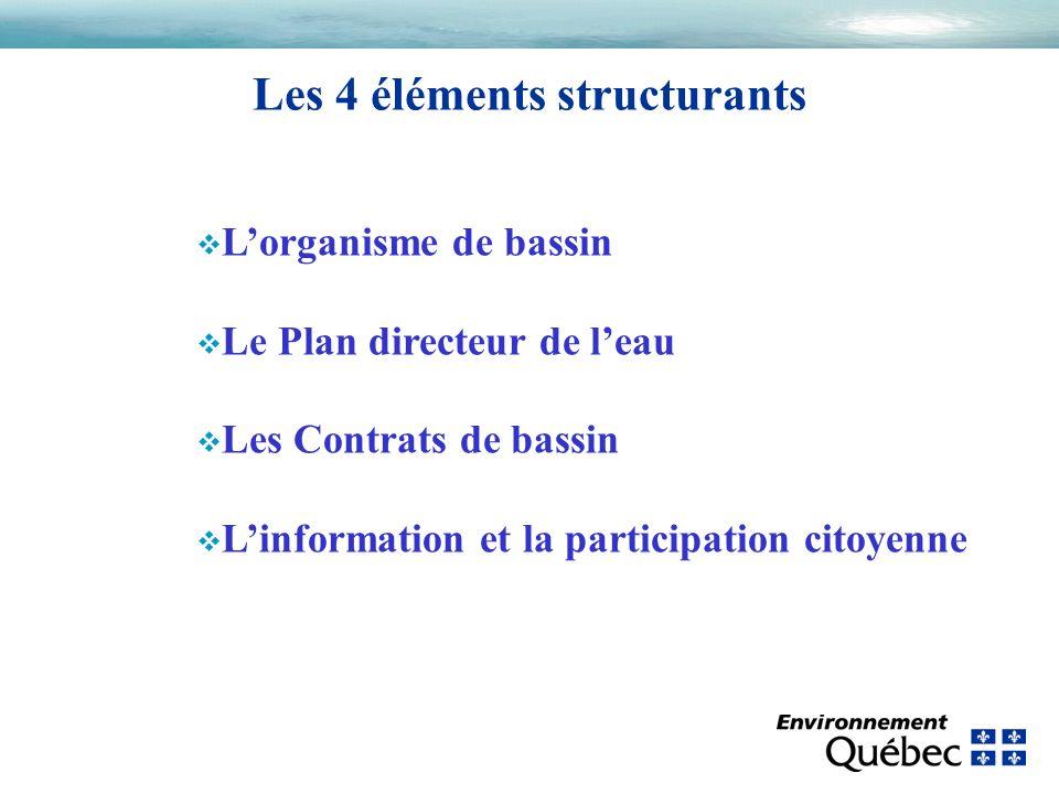 Les 4 éléments structurants Lorganisme de bassin Le Plan directeur de leau Les Contrats de bassin Linformation et la participation citoyenne