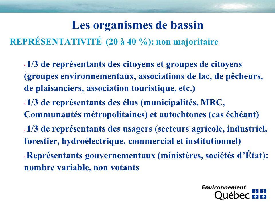 REPRÉSENTATIVITÉ (20 à 40 %): non majoritaire 1/3 de représentants des citoyens et groupes de citoyens (groupes environnementaux, associations de lac,