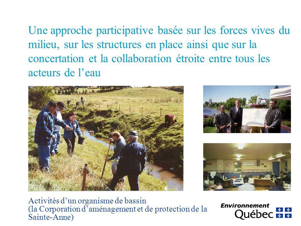Une approche participative basée sur les forces vives du milieu, sur les structures en place ainsi que sur la concertation et la collaboration étroite entre tous les acteurs de leau Activités dun organisme de bassin (la Corporation daménagement et de protection de la Sainte-Anne)