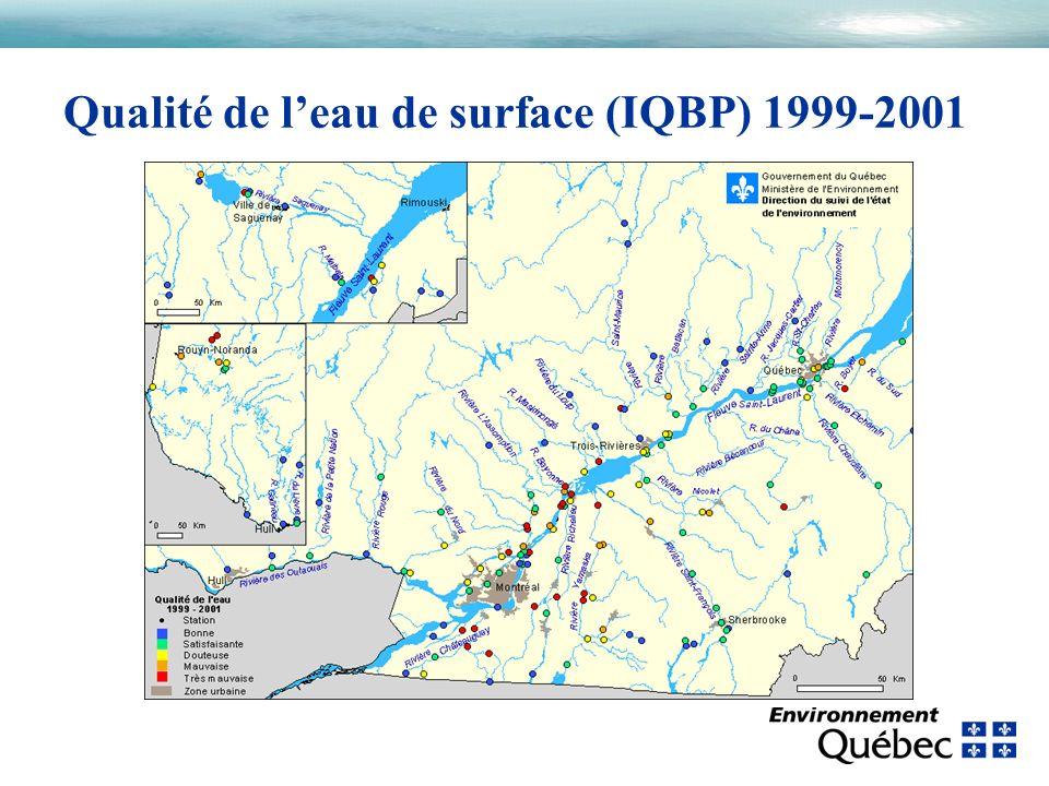 Qualité de leau de surface (IQBP) 1999-2001
