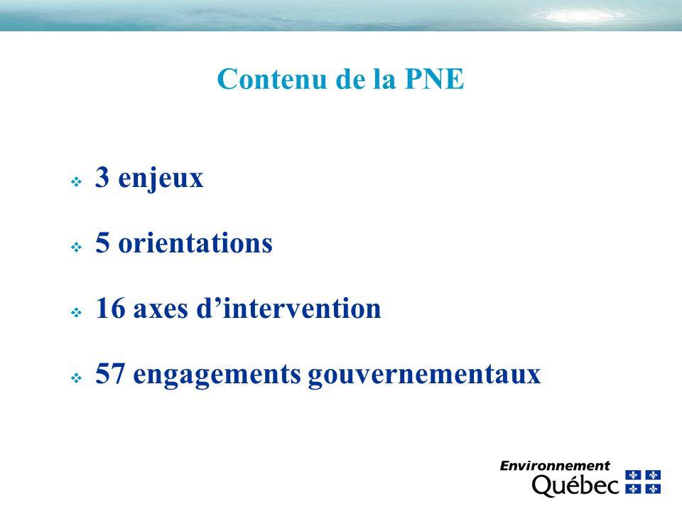Contenu de la PNE v 3 enjeux v 5 orientations v 16 axes dintervention v 57 engagements gouvernementaux