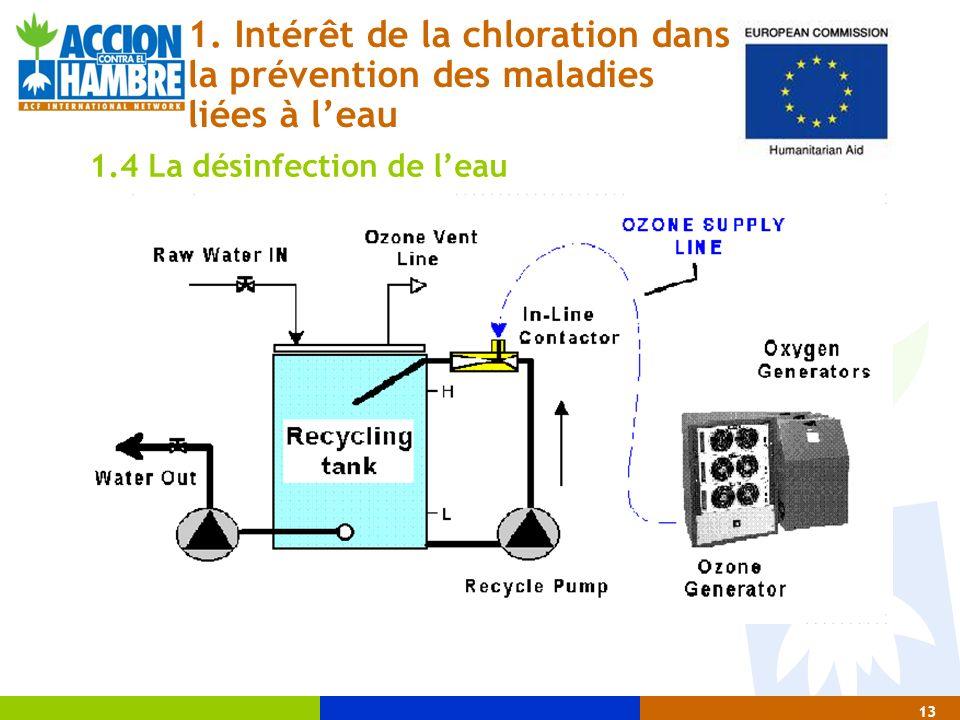 13 1. Intérêt de la chloration dans la prévention des maladies liées à leau 1.4 La désinfection de leau