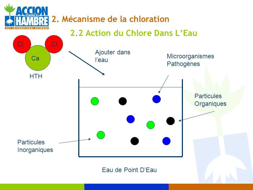 2.2 Action du Chlore Dans LEau Ca Cl HTH Eau de Point DEau Microorganismes Pathogènes Particules Inorganiques Particules Organiques Ajouter dans leau