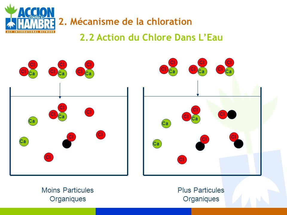Moins Particules Organiques Ca Cl Ca Cl Ca Cl Ca Cl Ca Cl Ca Cl Ca Cl Ca Cl Ca Cl Ca Cl Plus Particules Organiques 2. Mécanisme de la chloration 2.2 A