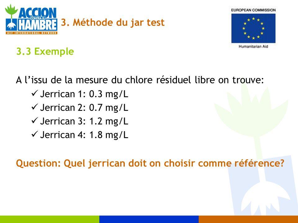 3.3 Exemple A lissu de la mesure du chlore résiduel libre on trouve: Jerrican 1: 0.3 mg/L Jerrican 2: 0.7 mg/L Jerrican 3: 1.2 mg/L Jerrican 4: 1.8 mg
