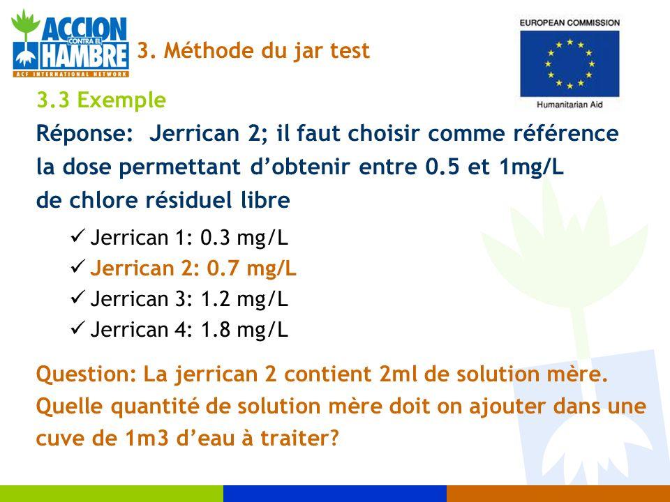 3.3 Exemple Réponse: Jerrican 2; il faut choisir comme référence la dose permettant dobtenir entre 0.5 et 1mg/L de chlore résiduel libre Jerrican 1: 0