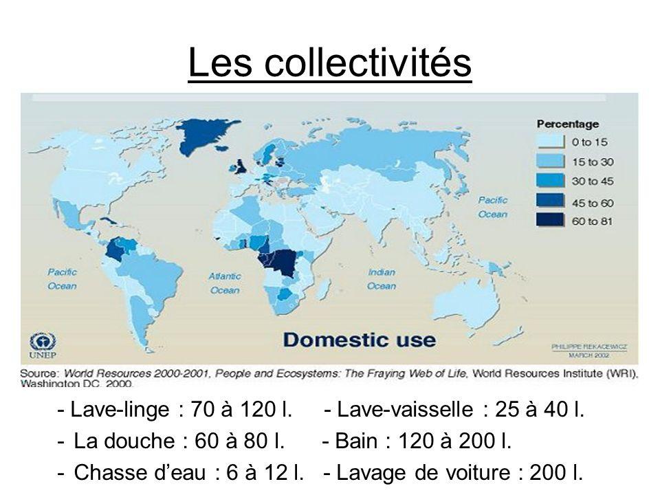Les collectivités - Lave-linge : 70 à 120 l.- Lave-vaisselle : 25 à 40 l.