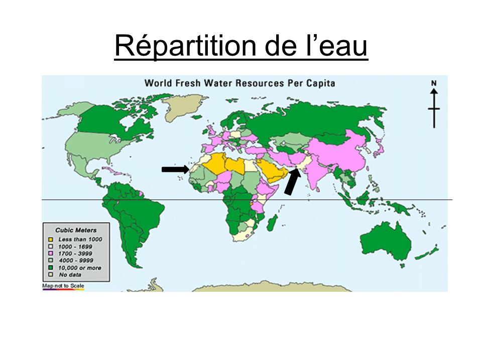 Répartition de leau