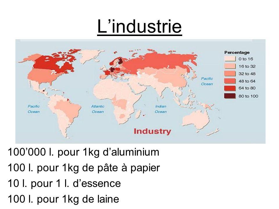 Lindustrie 100000 l.pour 1kg daluminium 100 l. pour 1kg de pâte à papier 10 l.