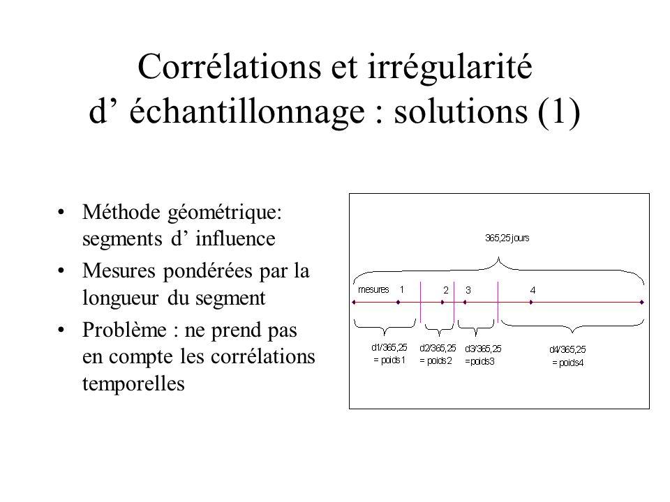Corrélations et irrégularité d échantillonnage : solutions (1) Méthode géométrique: segments d influence Mesures pondérées par la longueur du segment