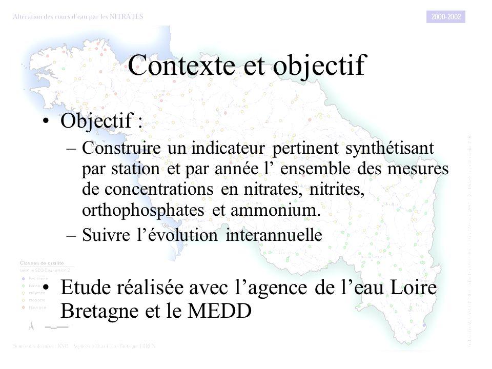Contexte et objectif Objectif : –Construire un indicateur pertinent synthétisant par station et par année l ensemble des mesures de concentrations en