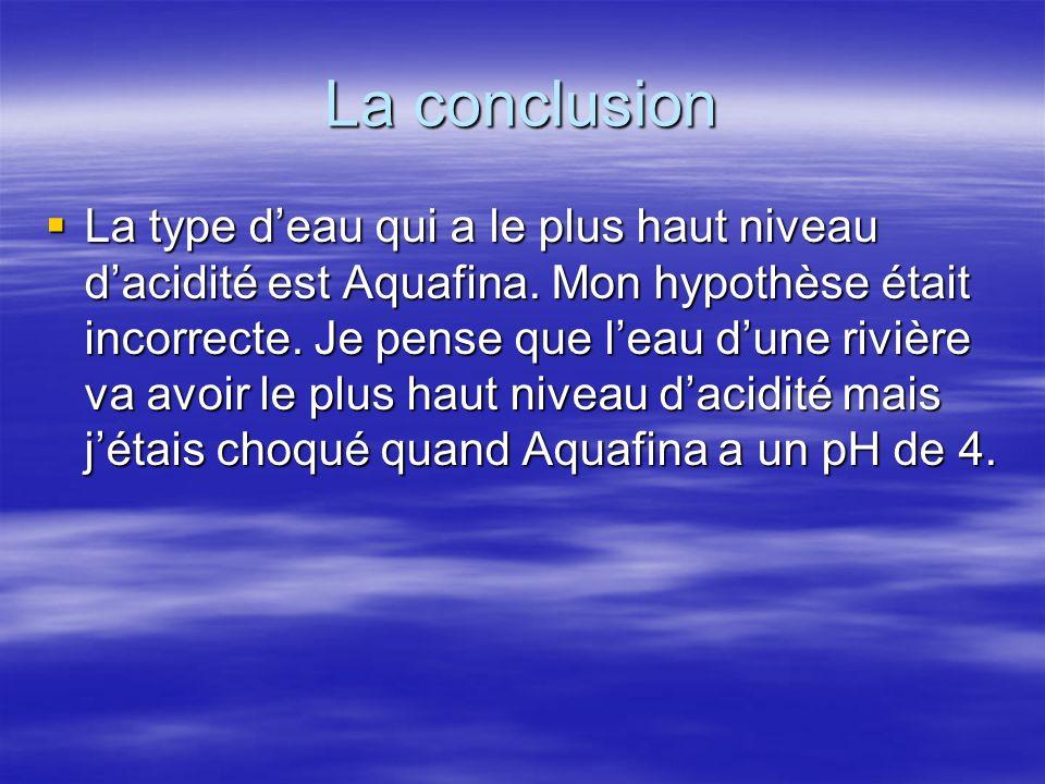 La conclusion La type deau qui a le plus haut niveau dacidité est Aquafina. Mon hypothèse était incorrecte. Je pense que leau dune rivière va avoir le