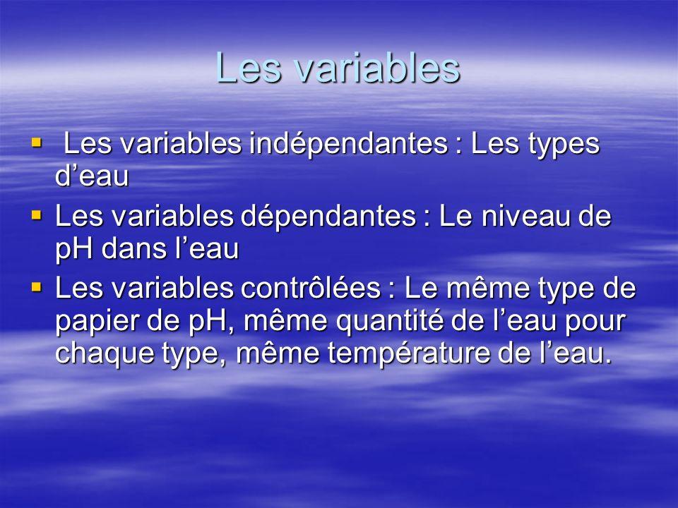 Les variables Les variables indépendantes : Les types deau Les variables indépendantes : Les types deau Les variables dépendantes : Le niveau de pH da