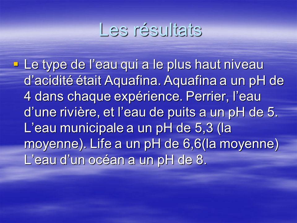 Les résultats Les résultats Le type de leau qui a le plus haut niveau dacidité était Aquafina. Aquafina a un pH de 4 dans chaque expérience. Perrier,