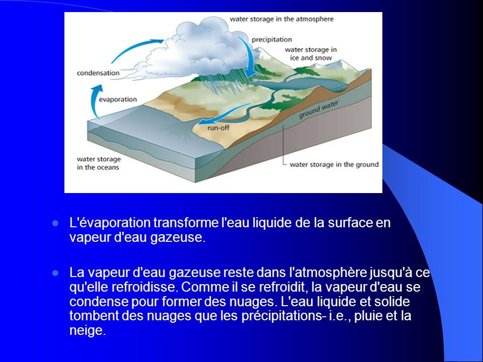 L évaporation transforme l eau liquide de la surface en vapeur d eau gazeuse.