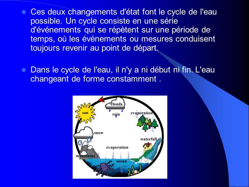 Ces deux changements d état font le cycle de l eau possible.