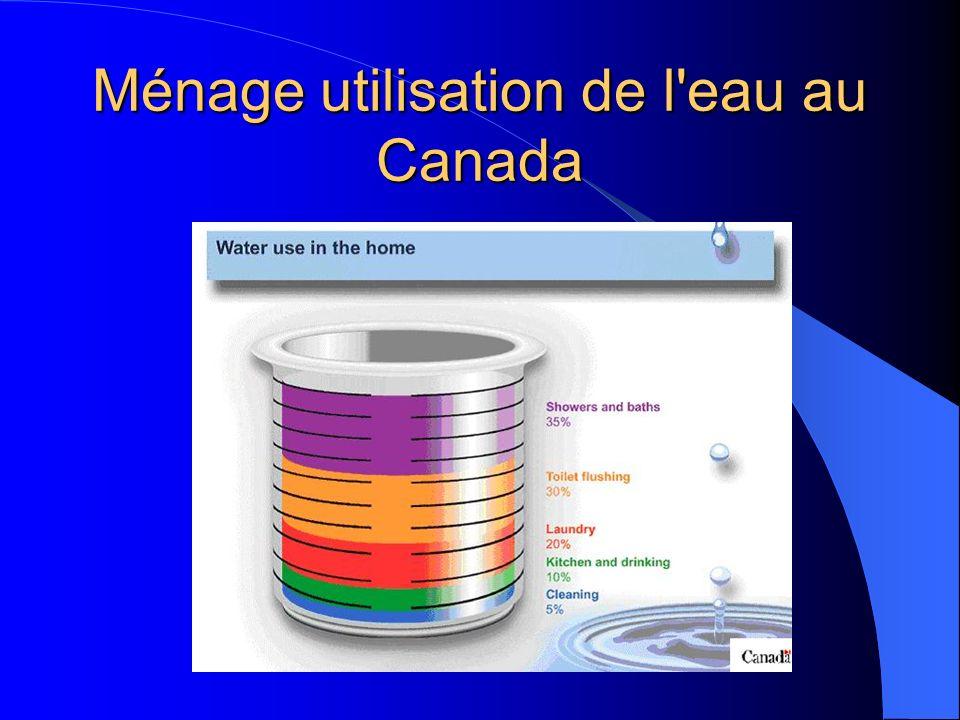 Ménage utilisation de l eau au Canada