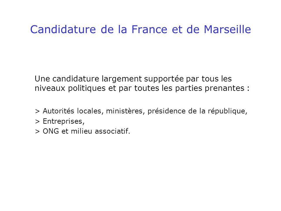 Candidature de la France et de Marseille Une candidature largement supportée par tous les niveaux politiques et par toutes les parties prenantes : > Autorités locales, ministères, présidence de la république, > Entreprises, > ONG et milieu associatif.