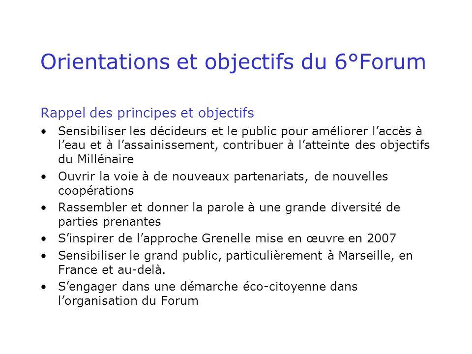 Orientations et objectifs du 6°Forum Rappel des principes et objectifs Sensibiliser les décideurs et le public pour améliorer laccès à leau et à lassainissement, contribuer à latteinte des objectifs du Millénaire Ouvrir la voie à de nouveaux partenariats, de nouvelles coopérations Rassembler et donner la parole à une grande diversité de parties prenantes Sinspirer de lapproche Grenelle mise en œuvre en 2007 Sensibiliser le grand public, particulièrement à Marseille, en France et au-delà.