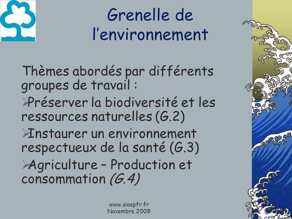 www.siaepfr.fr Novembre 2009 Grenelle de lenvironnement Thèmes abordés par différents groupes de travail : Préserver la biodiversité et les ressources naturelles (G.2) Instaurer un environnement respectueux de la santé (G.3) Agriculture – Production et consommation (G.4)