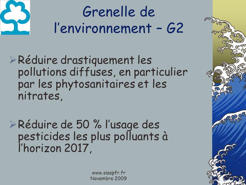 www.siaepfr.fr Novembre 2009 Grenelle de lenvironnement – G2 Réduire drastiquement les pollutions diffuses, en particulier par les phytosanitaires et les nitrates, Réduire de 50 % lusage des pesticides les plus polluants à lhorizon 2017,